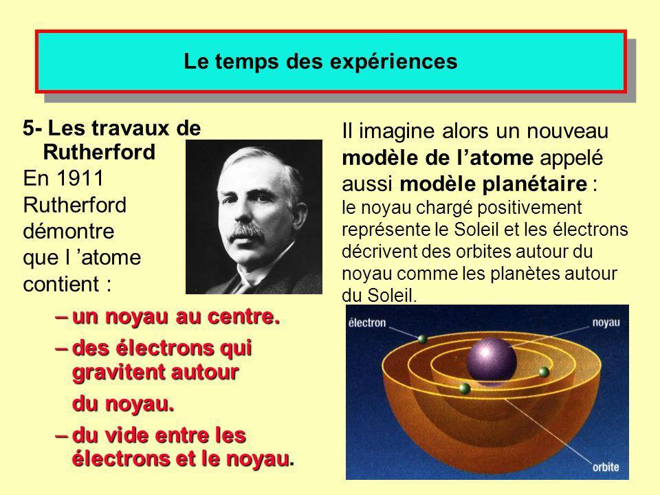 Le temps des expériences 4- Les travaux de Thomson électrons En 1902 Thomson montre la présence de particules chargées négativement dans l atome quil