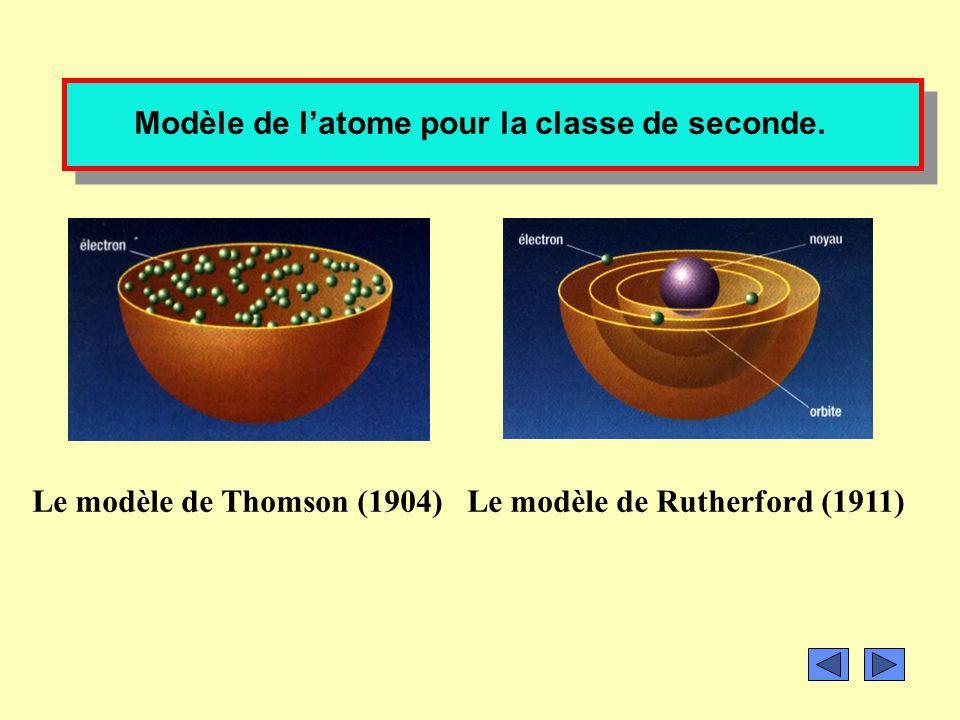 Le temps des expériences 5- Les travaux de Rutherford En 1911 Rutherford démontre que l atome contient : –un noyau au centre. –des électrons qui gravi
