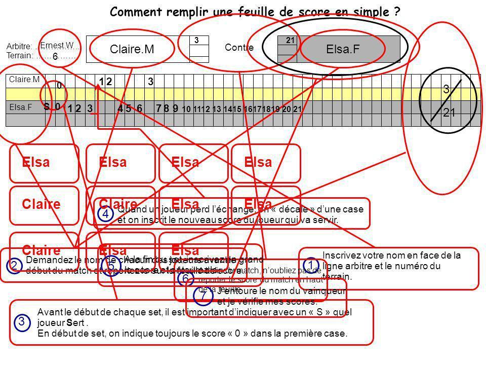 BAD MINT ON Comment remplir une feuille de score en simple ? Contre Arbitre: …………….. Terrain: ……………. Ernest.W 6 1 Inscrivez votre nom en face de la li