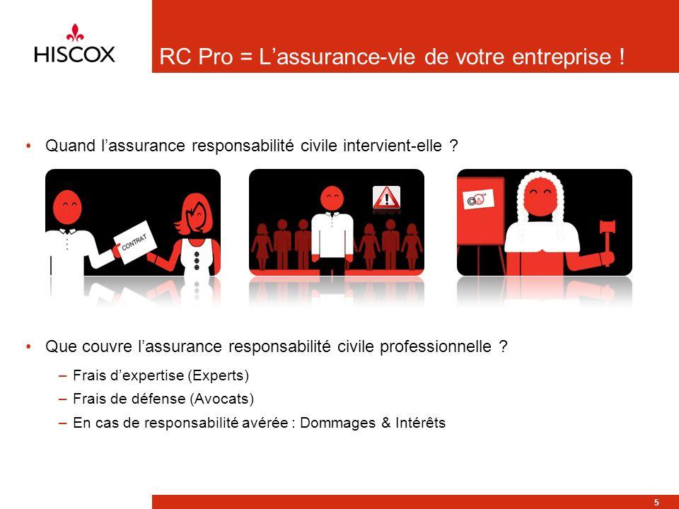 RC Pro = Lassurance-vie de votre entreprise .