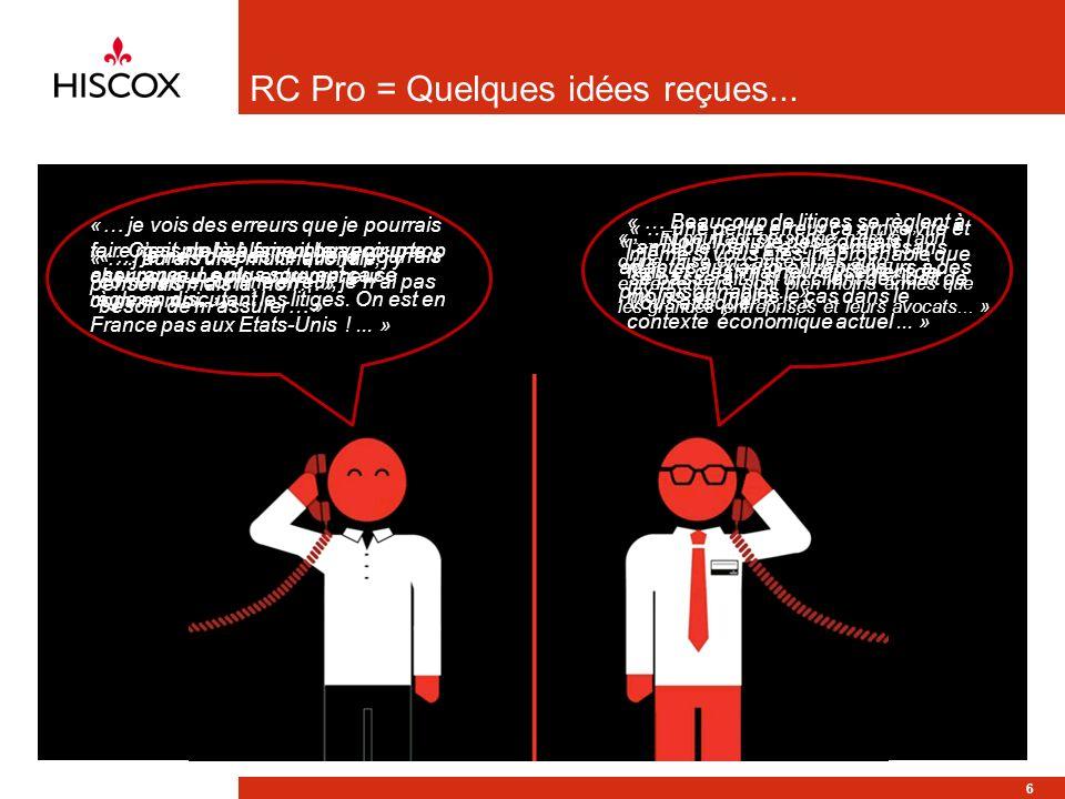 RC Pro = Quelques idées reçues...