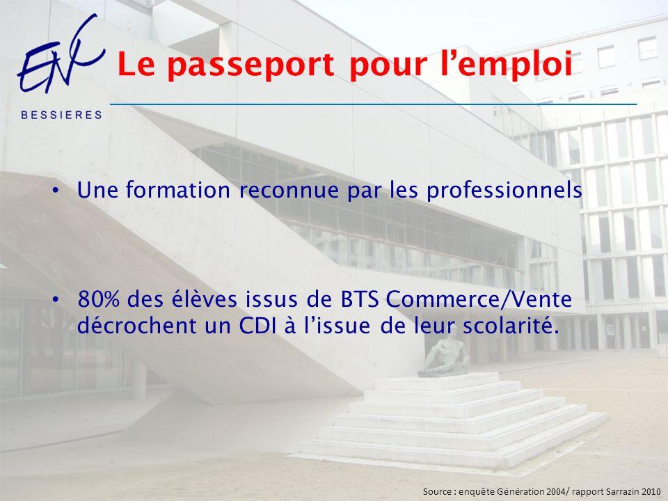 Le passeport pour lemploi Une formation reconnue par les professionnels 80% des élèves issus de BTS Commerce/Vente décrochent un CDI à lissue de leur