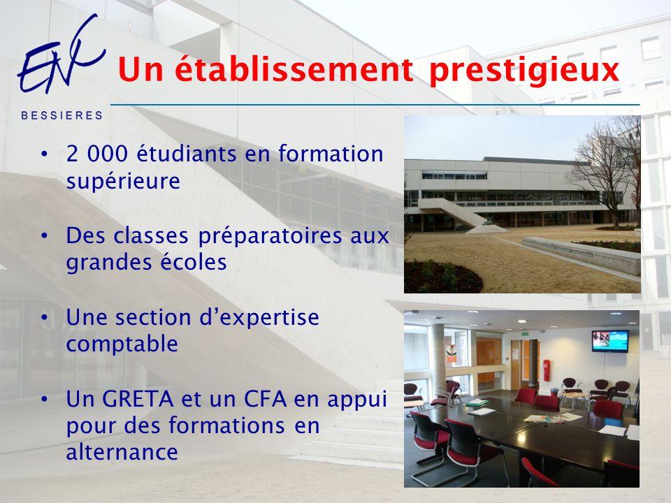 2 000 étudiants en formation supérieure Des classes préparatoires aux grandes écoles Une section dexpertise comptable Un GRETA et un CFA en appui pour
