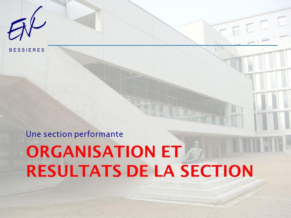 Une section performante ORGANISATION ET RESULTATS DE LA SECTION