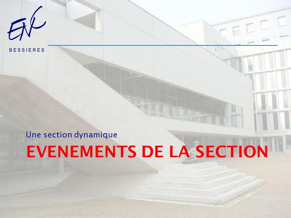 Une section dynamique EVENEMENTS DE LA SECTION