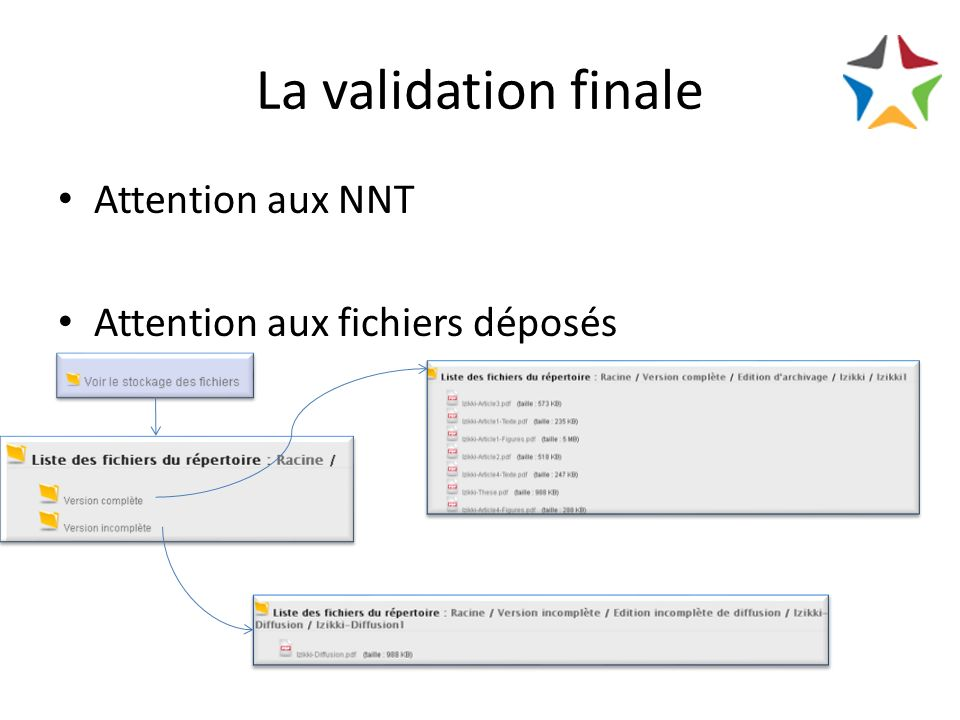 La validation finale Attention aux NNT Attention aux fichiers déposés