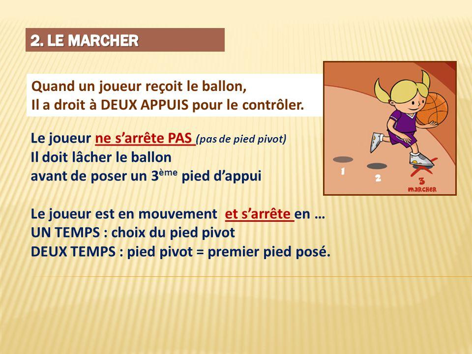 Quand un joueur reçoit le ballon, Il a droit à DEUX APPUIS pour le contrôler. Le joueur ne sarrête PAS (pas de pied pivot) Il doit lâcher le ballon av