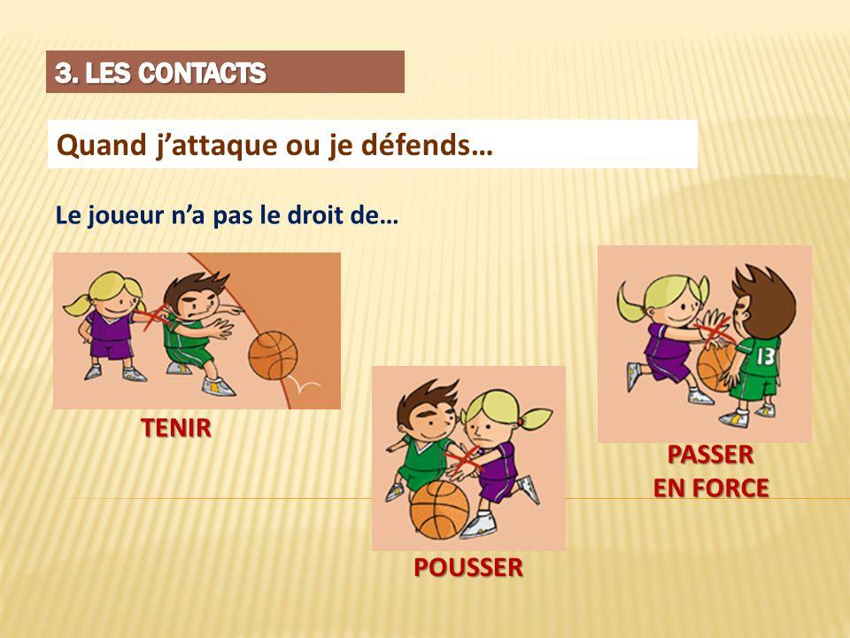 Quand jattaque ou je défends… Le joueur na pas le droit de… TENIR POUSSER PASSER EN FORCE