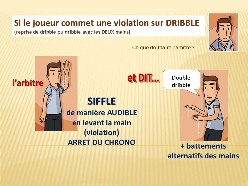 Si le joueur commet une violation sur DRIBBLE (reprise de dribble ou dribble avec les DEUX mains) Ce que doit faire larbitre ? larbitre SIFFLE de mani