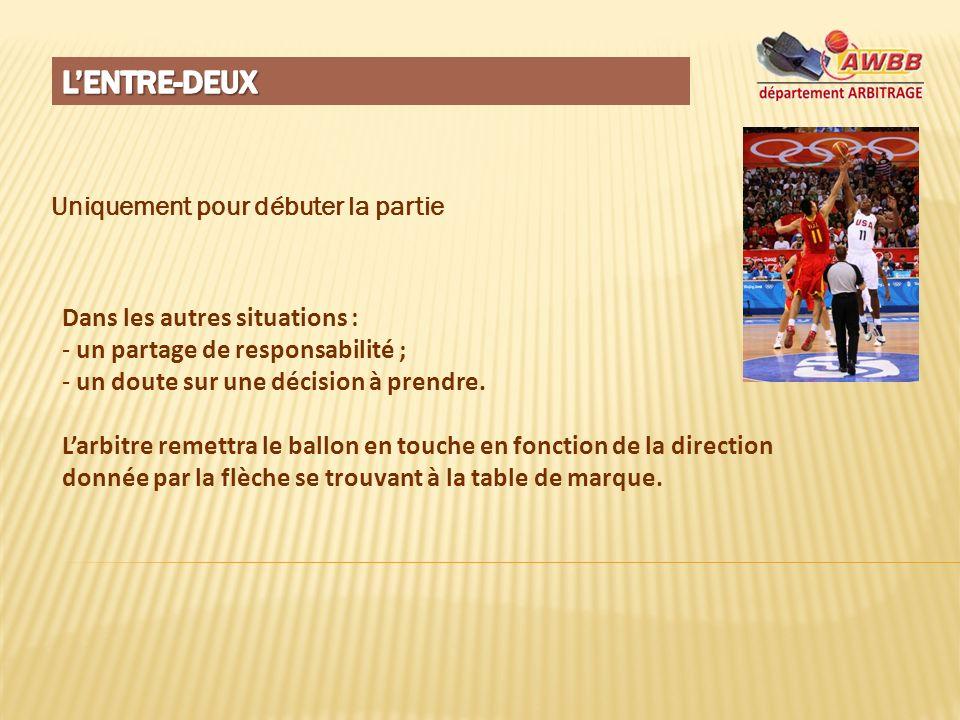 1. SORTIE DE BALLE 3. CONTACTS 2. MARCHER 4. DRIBBLE