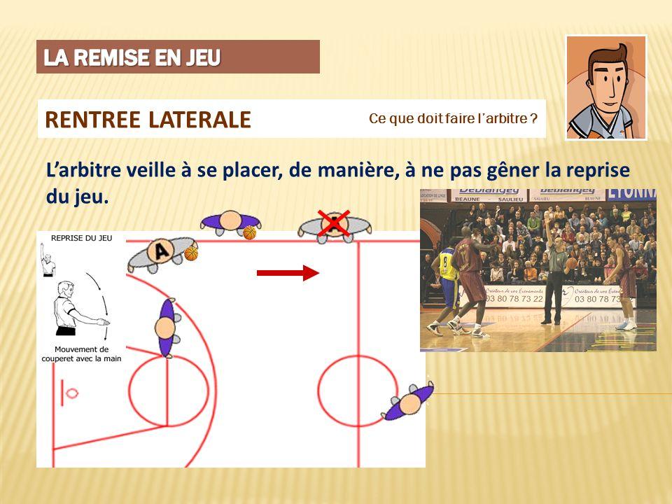 RENTREE LIGNE DE FOND Larbitre se place dans le prolongement de la raquette (rectangle 4).