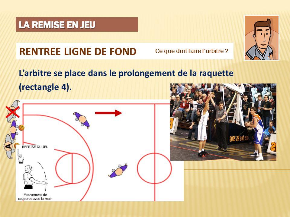 PIED SUR LIGNE Lors de la remise en jeu, le pied dans le terrain doit être sifflé… toutefois si lenfant met le pied dans le terrain, larbitre avertit le joueur pour quil recule.