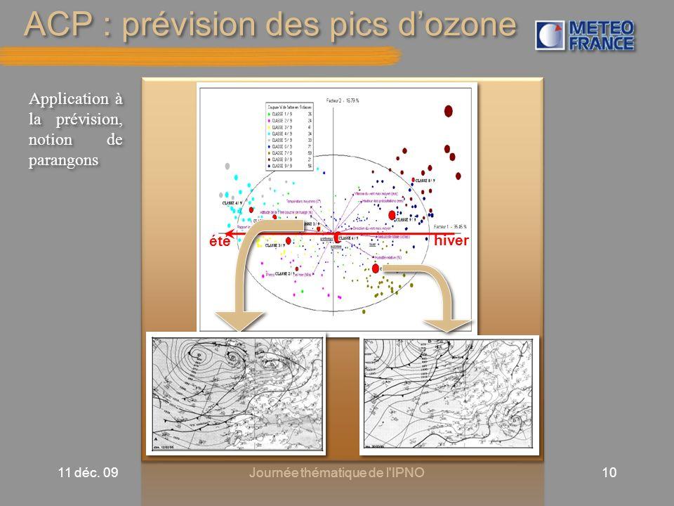 ACP : prévision des pics dozone 11 déc.