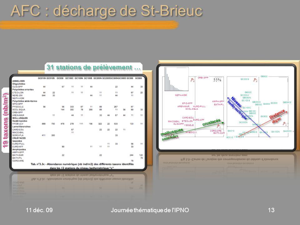 AFC : décharge de St-Brieuc 11 déc.
