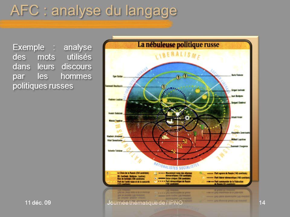 AFC : analyse du langage 11 déc.