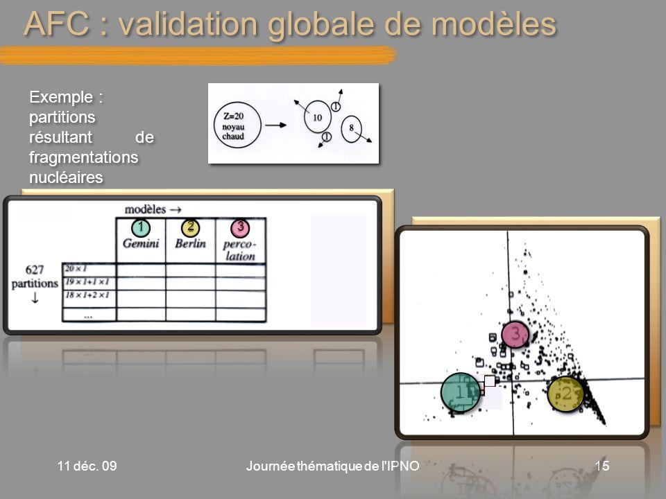 AFC : validation globale de modèles 11 déc.