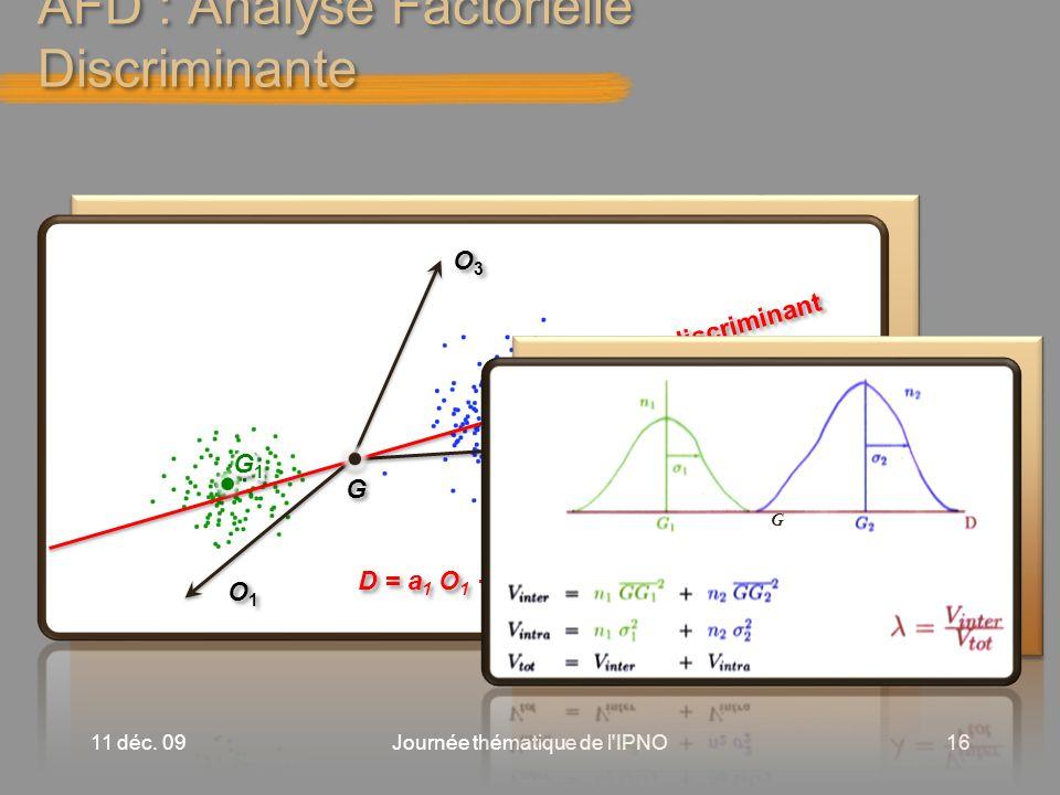 AFD : Analyse Factorielle Discriminante 11 déc. 09Journée thématique de l IPNO16.