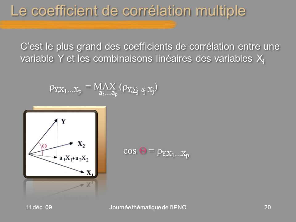 Le coefficient de corrélation multiple 11 déc.