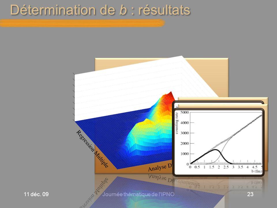 Détermination de b : résultats 11 déc. 09Journée thématique de l IPNO23 Simon