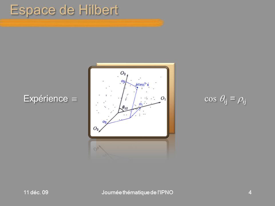 Espace vectoriel 11 déc.09Journée thématique de l IPNO5 Variables = vecteurs, évènements = points.