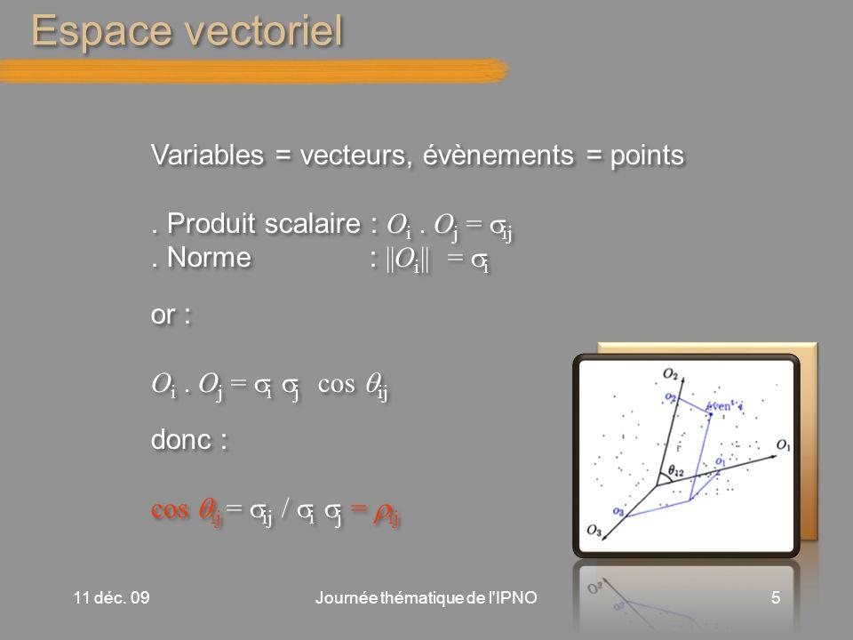 Espace vectoriel 11 déc. 09Journée thématique de l IPNO5 Variables = vecteurs, évènements = points.
