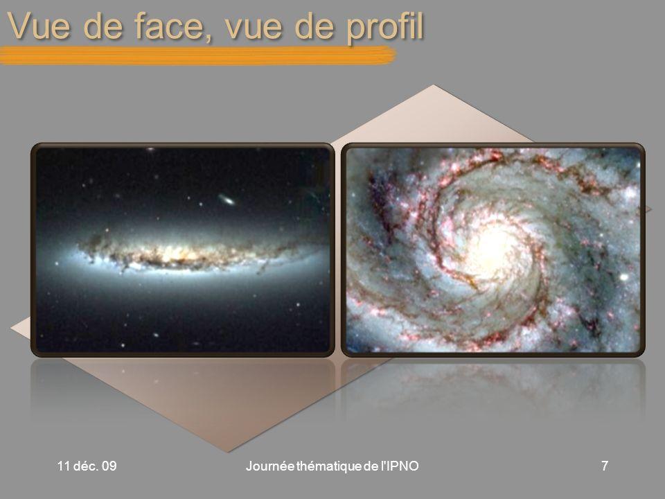 Vue de face, vue de profil 11 déc. 097Journée thématique de l IPNO