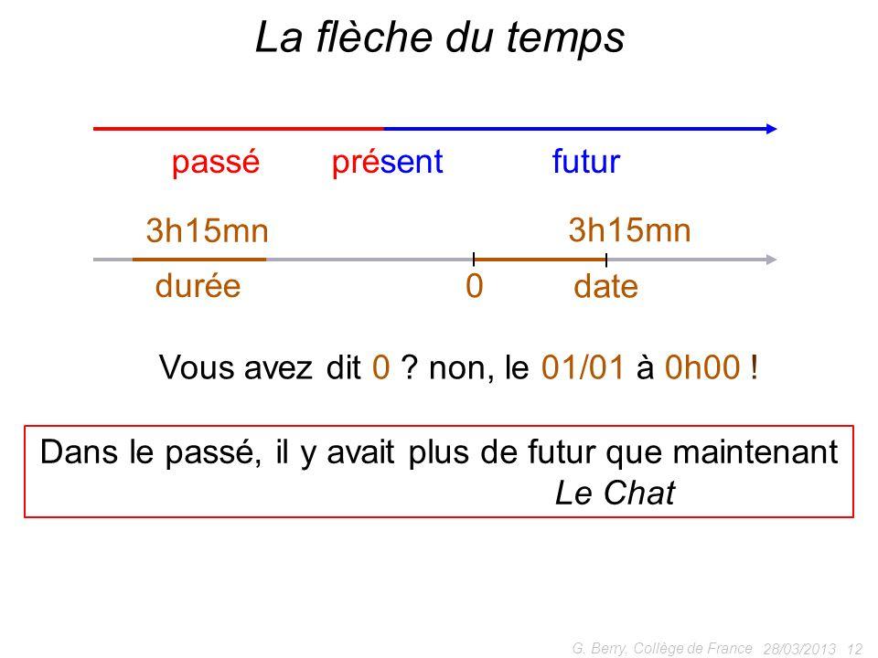 28/03/2013 12 G. Berry, Collège de France La flèche du temps passéfuturprésent durée Dans le passé, il y avait plus de futur que maintenant Le Chat 3h