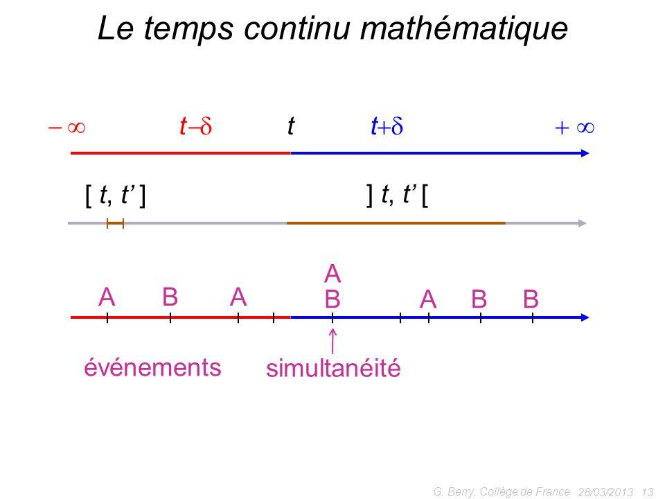 28/03/2013 13 G. Berry, Collège de France Le temps continu mathématique t t t ] t, t [ [ t, t ] AA A B B A BB événements simultanéité