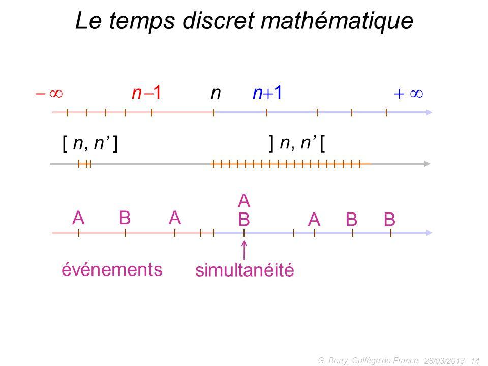28/03/2013 14 G. Berry, Collège de France Le temps discret mathématique n 1 n 1 n AA A B B A BB ] n, n [ [ n, n ] événements simultanéité