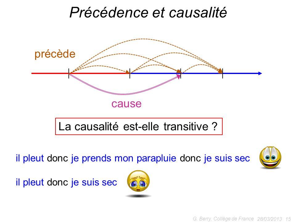 La causalité est-elle transitive ? 28/03/201315 G. Berry, Collège de France Précédence et causalité précède cause il pleut donc je prends mon paraplui