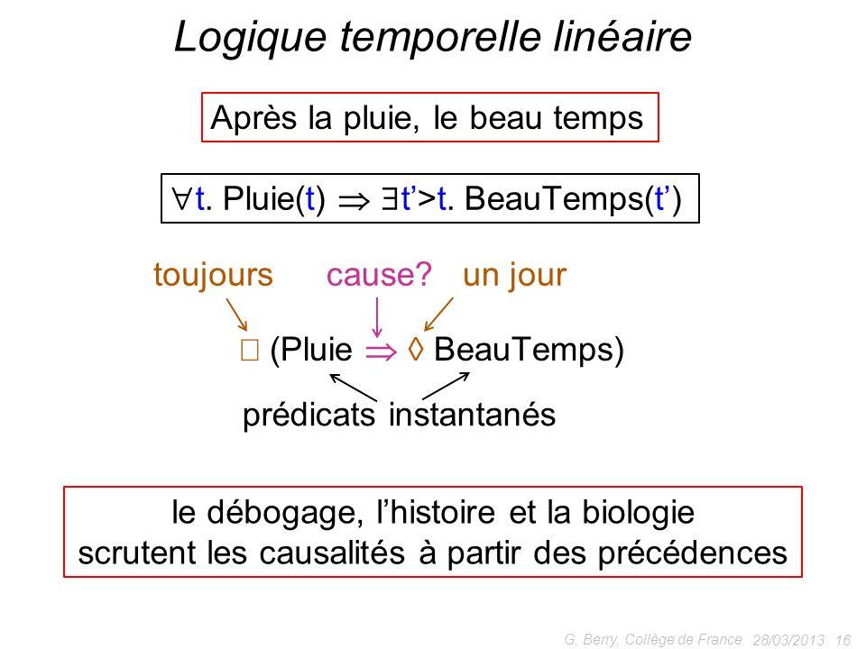 28/03/201316 G. Berry, Collège de France Logique temporelle linéaire le débogage, lhistoire et la biologie scrutent les causalités à partir des précéd