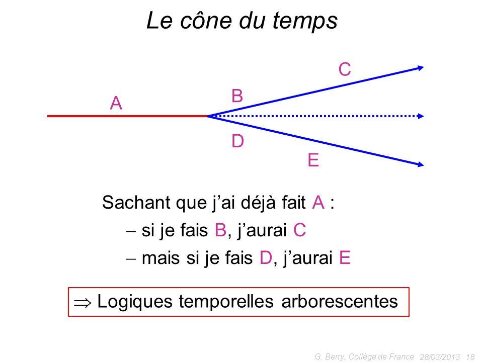 28/03/2013 18 G. Berry, Collège de France Le cône du temps A B C D E Sachant que jai déjà fait A : si je fais B, jaurai C mais si je fais D, jaurai E