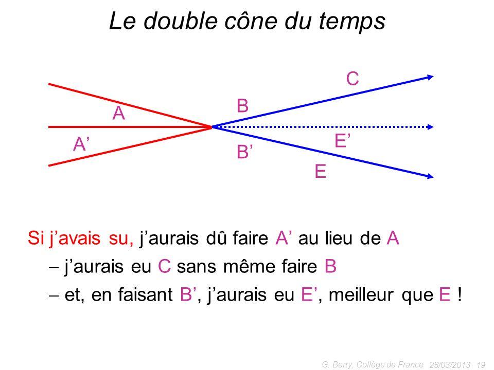 28/03/2013 19 G. Berry, Collège de France Le double cône du temps A B C B E Si javais su, jaurais dû faire A au lieu de A jaurais eu C sans même faire