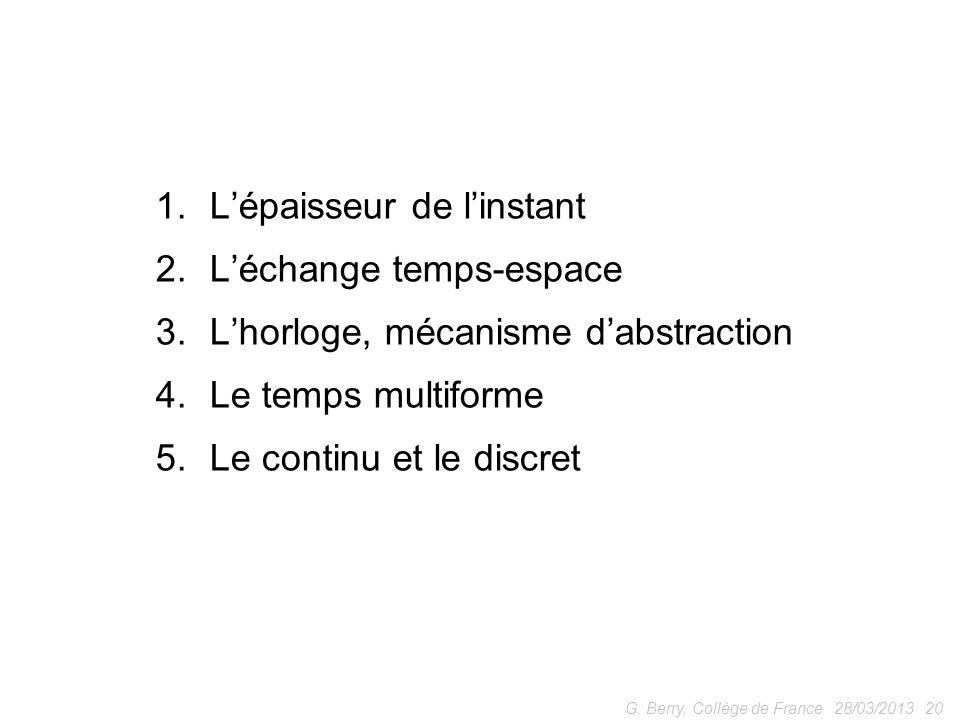28/03/201320G. Berry, Collège de France 1.Lépaisseur de linstant 2.Léchange temps-espace 3.Lhorloge, mécanisme dabstraction 4.Le temps multiforme 5.Le