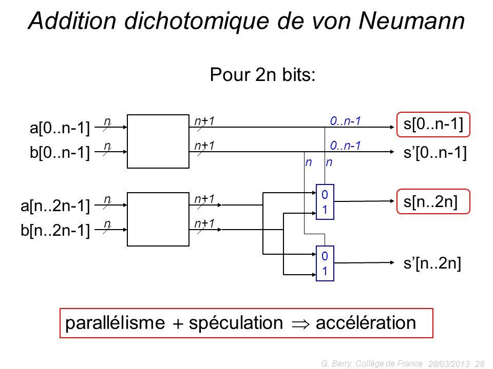 28/03/2013 28 G. Berry, Collège de France Addition dichotomique de von Neumann n n n+1 a[n..2n-1] b[n..2n-1] a[0..n-1] b[0..n-1] s[0..n-1] n n n+1 0..