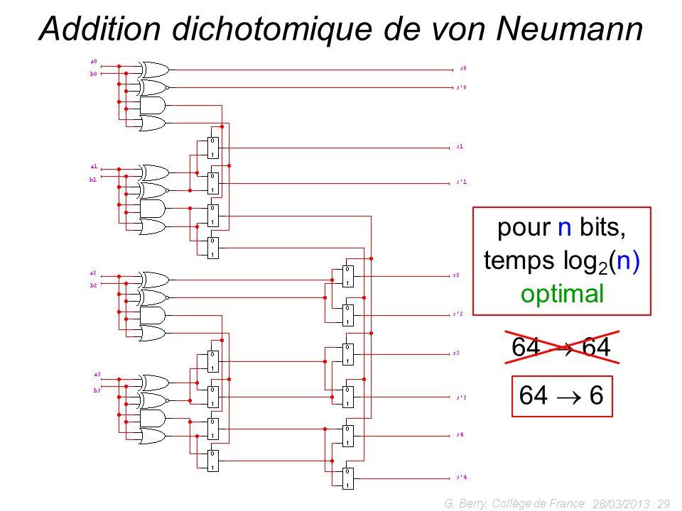 28/03/2013 G. Berry, Collège de France Addition dichotomique de von Neumann pour n bits, temps log 2 (n) optimal 64 29 64 6