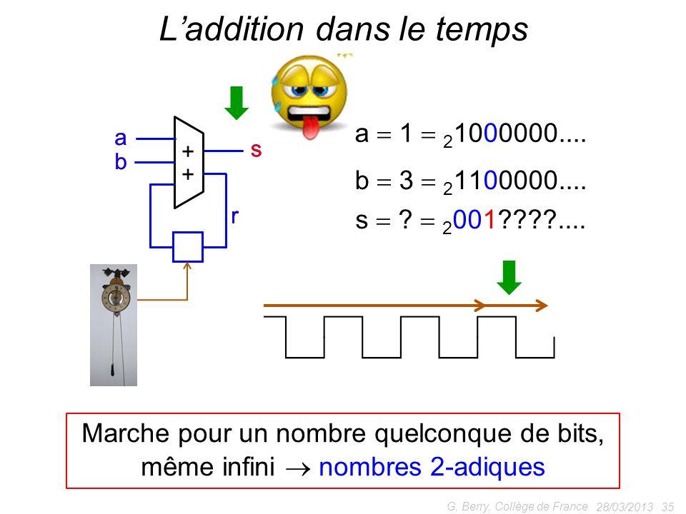 sss 28/03/2013 35 G. Berry, Collège de France Laddition dans le temps + + a b r r tick ! a 1 2 1000000.... b 3 2 1100000.... a b r Marche pour un nomb