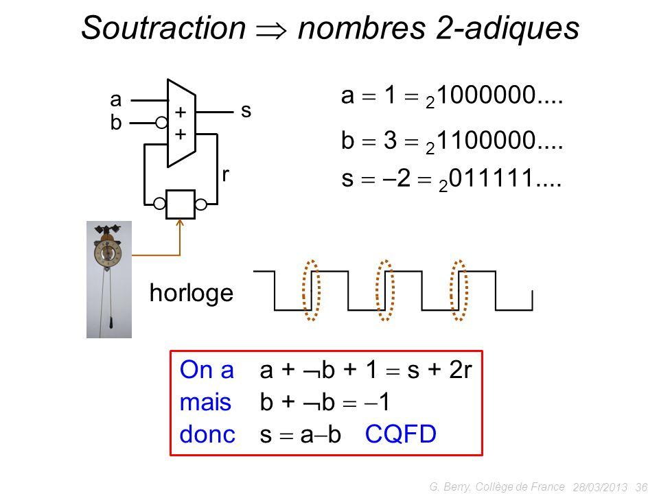 28/03/2013 36 G. Berry, Collège de France Soutraction nombres 2-adiques + + a b s r a 1 2 1000000.... b 3 2 1100000.... tick ! horloge s 2 2 011111...