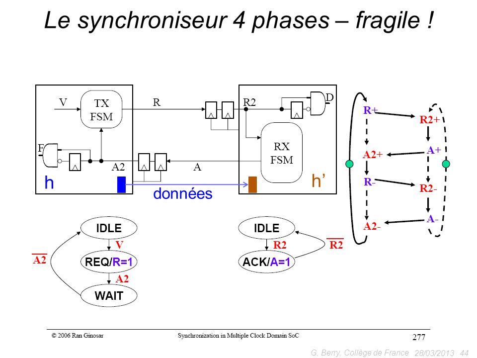 28/03/201344 G. Berry, Collège de France Le synchroniseur 4 phases – fragile ! données h h