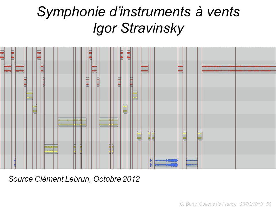 28/03/201350 G. Berry, Collège de France Symphonie dinstruments à vents Igor Stravinsky Source Clément Lebrun, Octobre 2012
