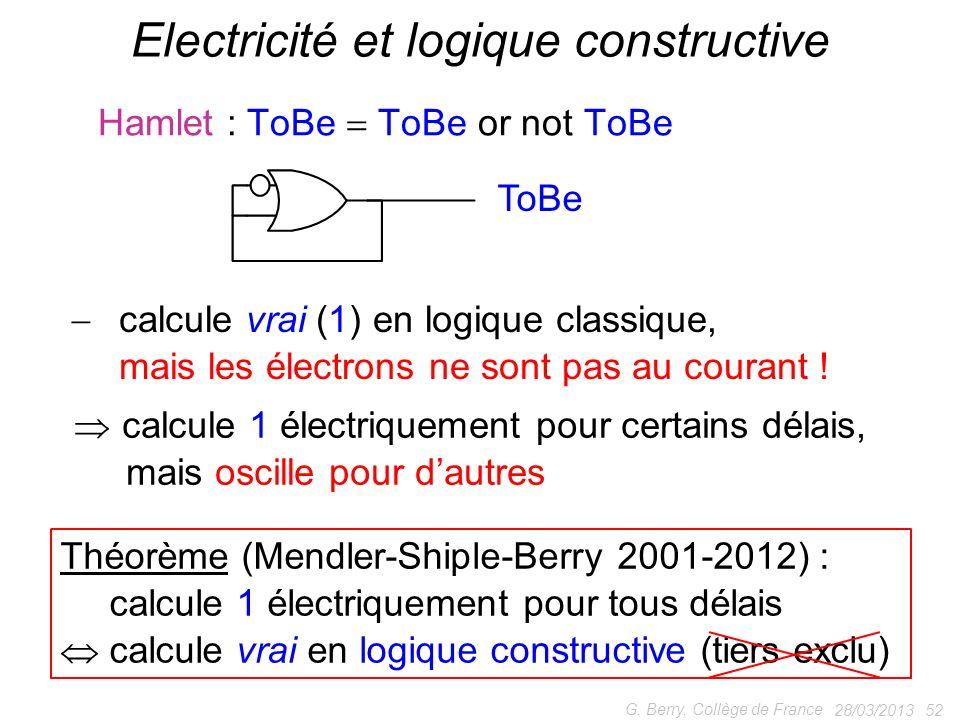 28/03/2013 52 G. Berry, Collège de France Electricité et logique constructive Hamlet : ToBe ToBe or not ToBe ToBe calcule 1 électriquement pour certai