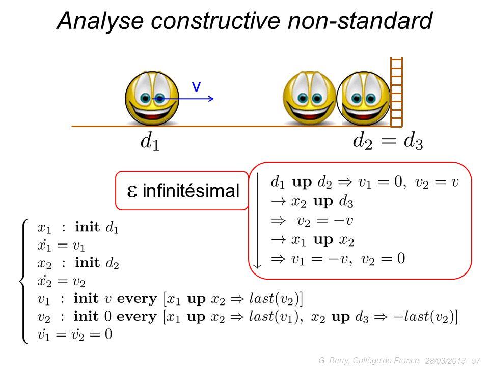 28/03/2013 57 G. Berry, Collège de France Analyse constructive non-standard v infinitésimal