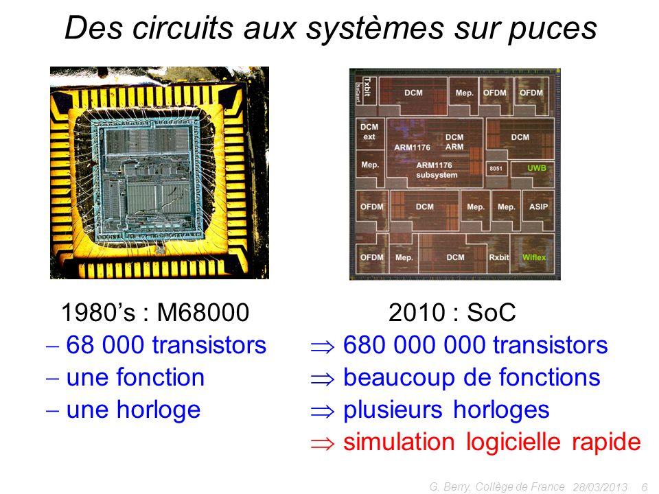 28/03/2013 6 G. Berry, Collège de France Des circuits aux systèmes sur puces 1980s : M68000 68 000 transistors une fonction une horloge 2010 : SoC 680