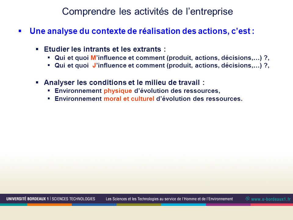 Une analyse du contexte de réalisation des actions, cest : Etudier les intrants et les extrants : Qui et quoi Minfluence et comment (produit, actions,