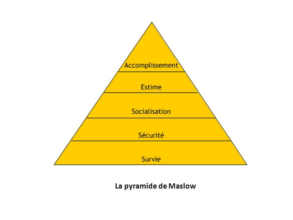 LES PRINCIPALES ETAPES DU DEVELOPPEMENT Origines de lenfant et conception Désir et imaginaire.