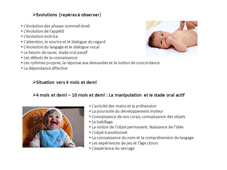 Evolutions (repères à observer ) Lévolution des phases sommeil-éveil Lévolution de lappétit Lévolution motrice Lattention, le sourire et le dialogue d