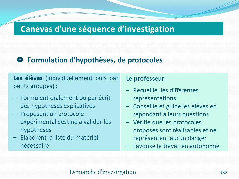 Démarche d'investigation 10 Canevas dune séquence dinvestigation Formulation dhypothèses, de protocoles Les élèves (individuellement puis par petits g