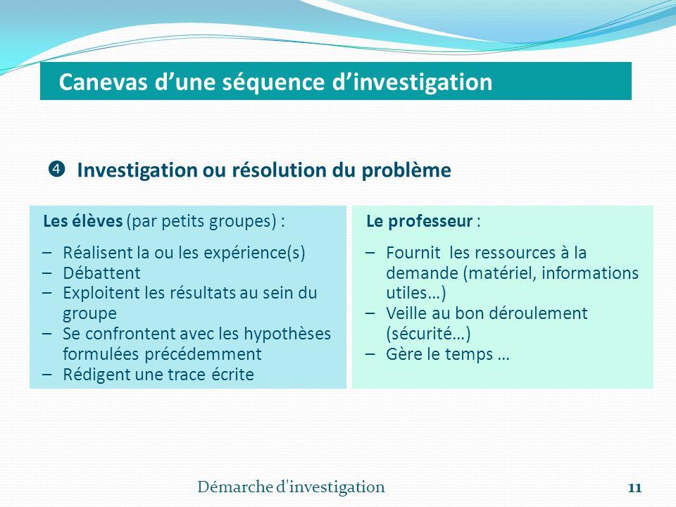 Démarche d'investigation 11 Canevas dune séquence dinvestigation Investigation ou résolution du problème Les élèves (par petits groupes) : –Réalisent