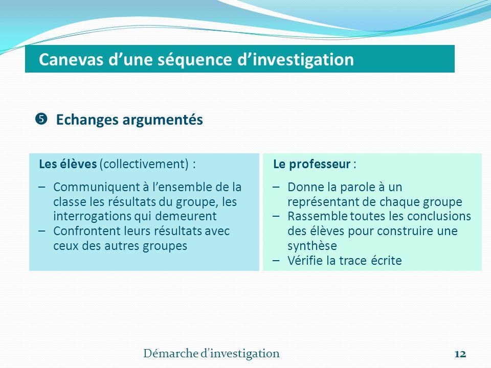 Démarche d'investigation 12 Canevas dune séquence dinvestigation Echanges argumentés Les élèves (collectivement) : –Communiquent à lensemble de la cla