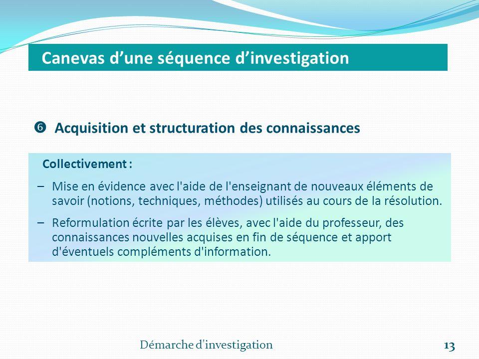 Démarche d'investigation 13 Canevas dune séquence dinvestigation Acquisition et structuration des connaissances Collectivement : –Mise en évidence ave